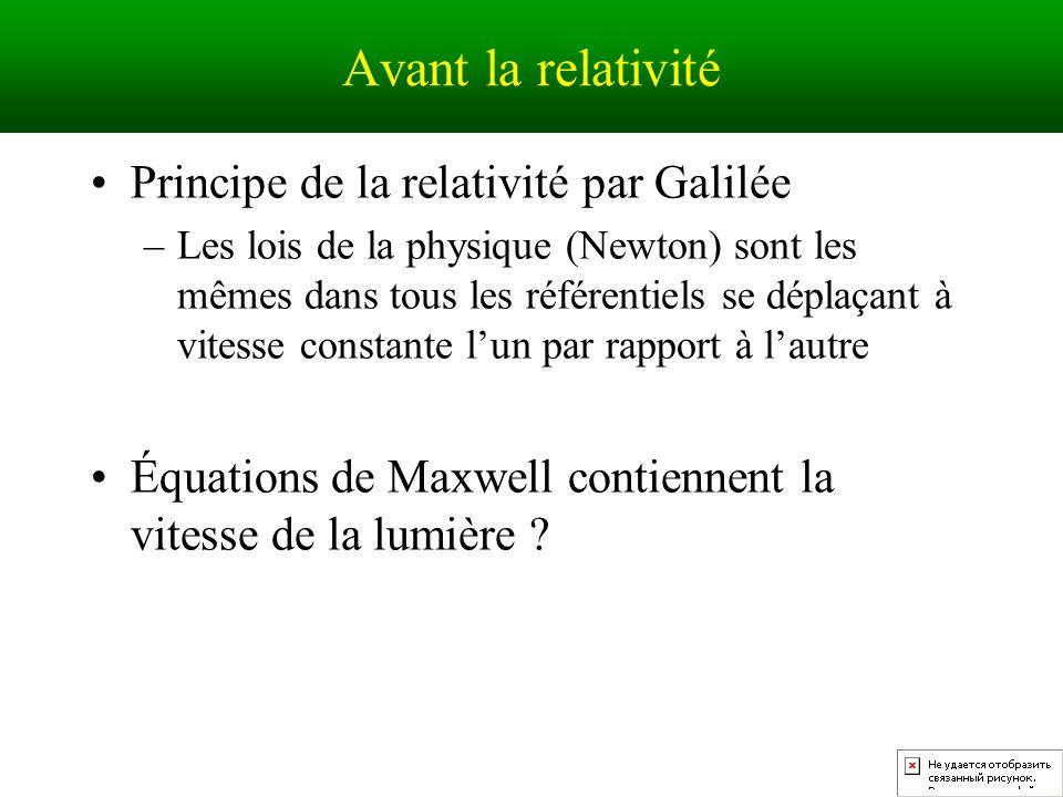 Avant la relativité Principe de la relativité par Galilée