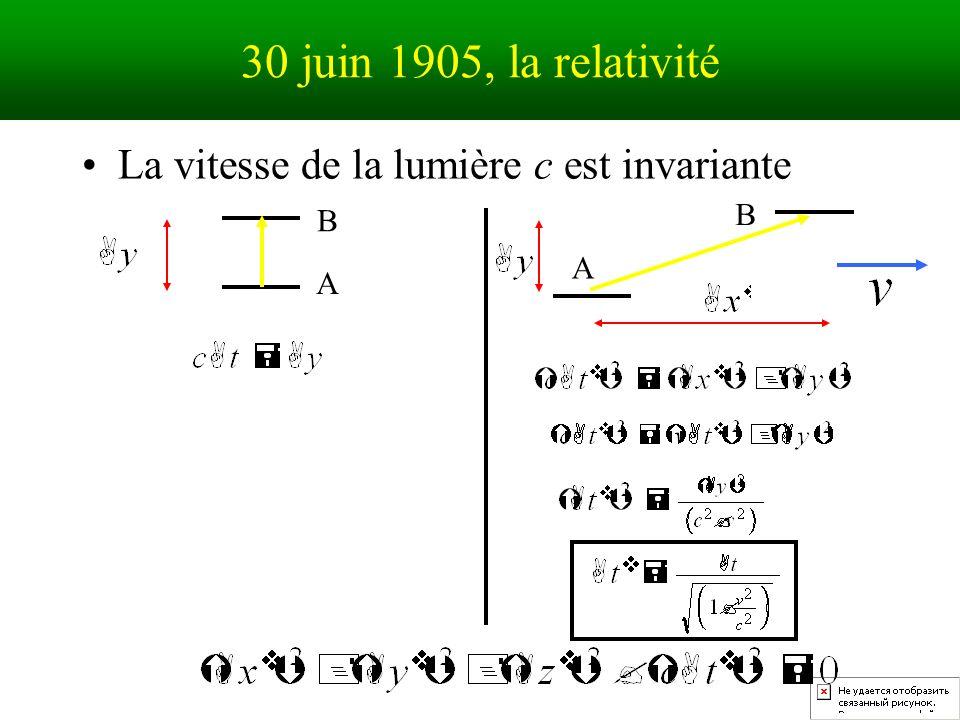 30 juin 1905, la relativité La vitesse de la lumière c est invariante