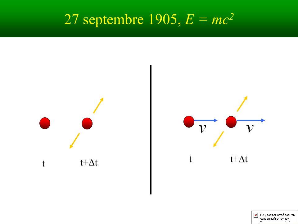 27 septembre 1905, E = mc2 t+Dt t+Dt t t
