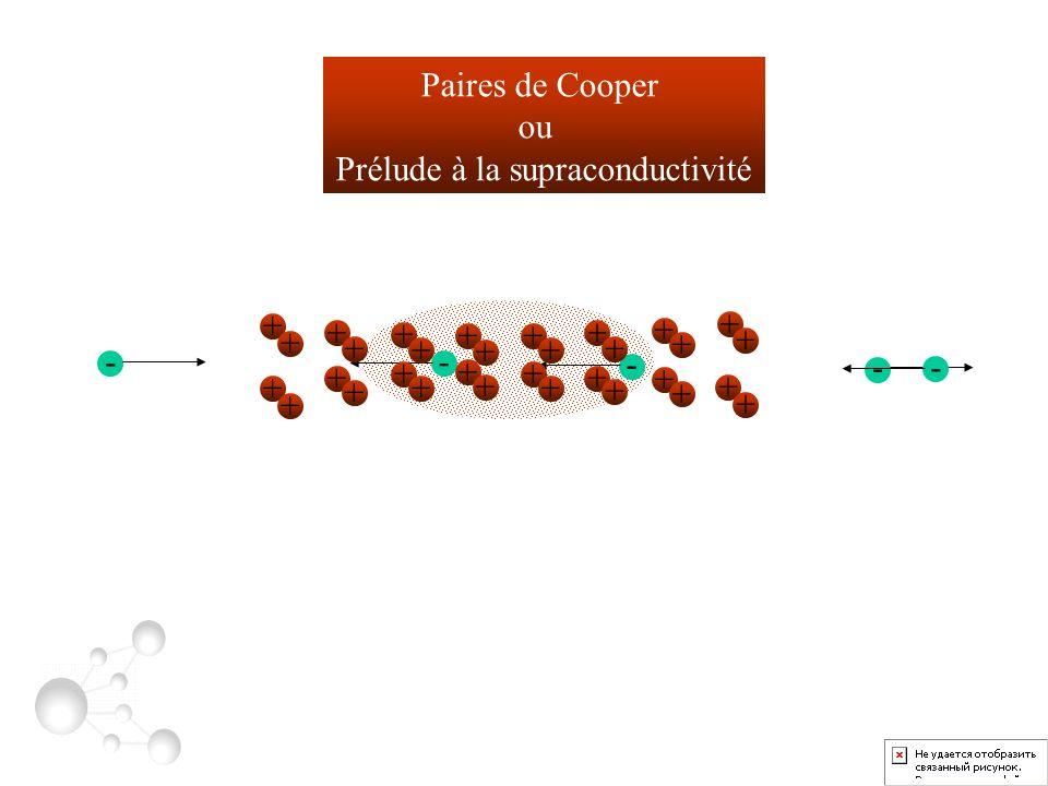 Prélude à la supraconductivité