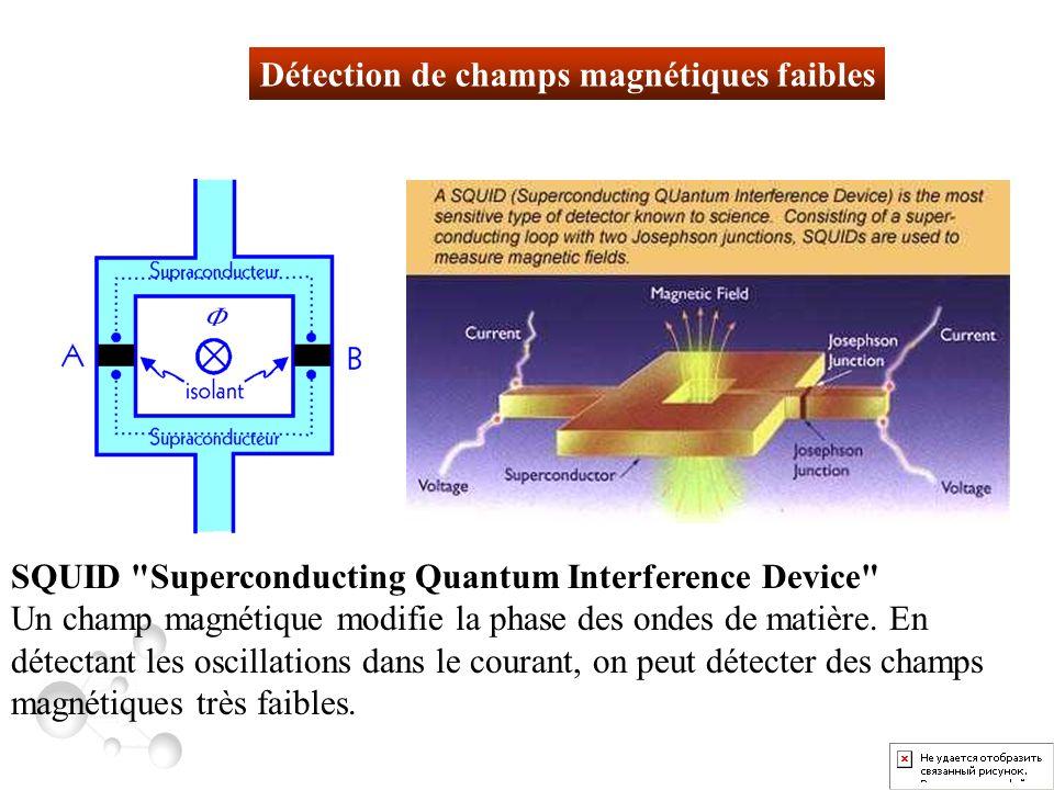 Détection de champs magnétiques faibles