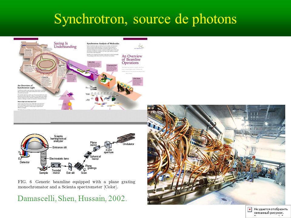 Synchrotron, source de photons