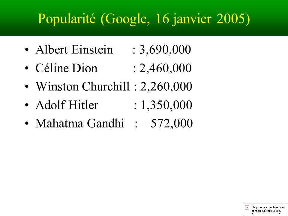 Popularité (Google, 16 janvier 2005)