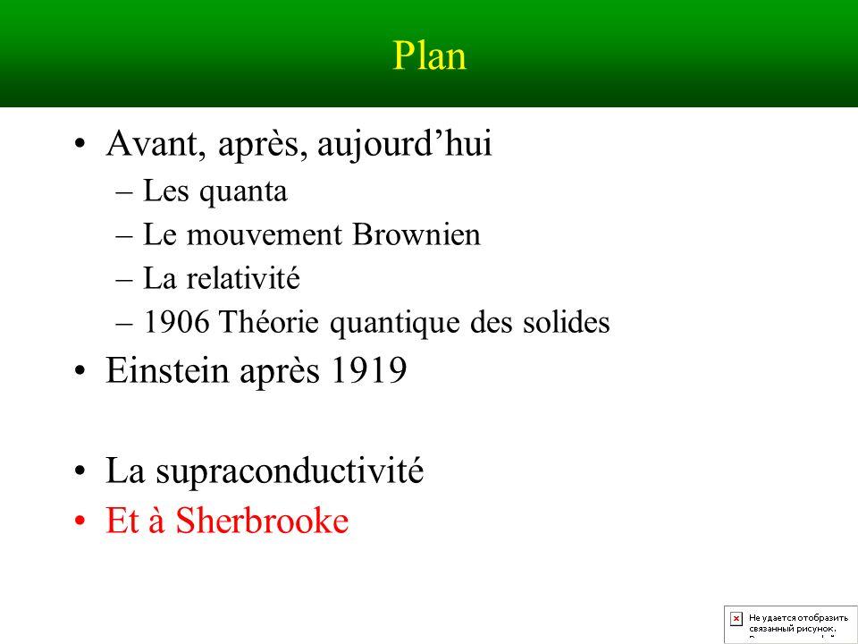 Plan Avant, après, aujourd'hui Einstein après 1919