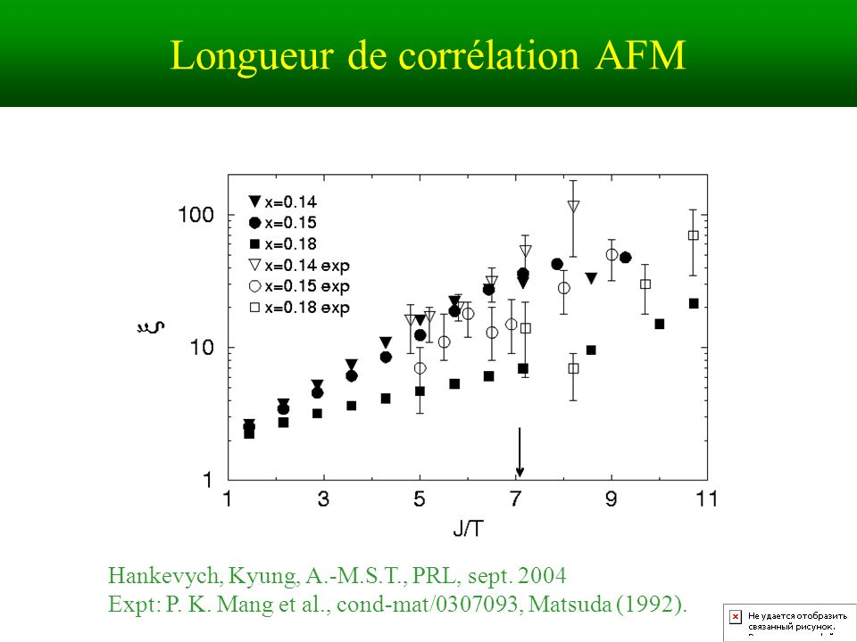 Longueur de corrélation AFM