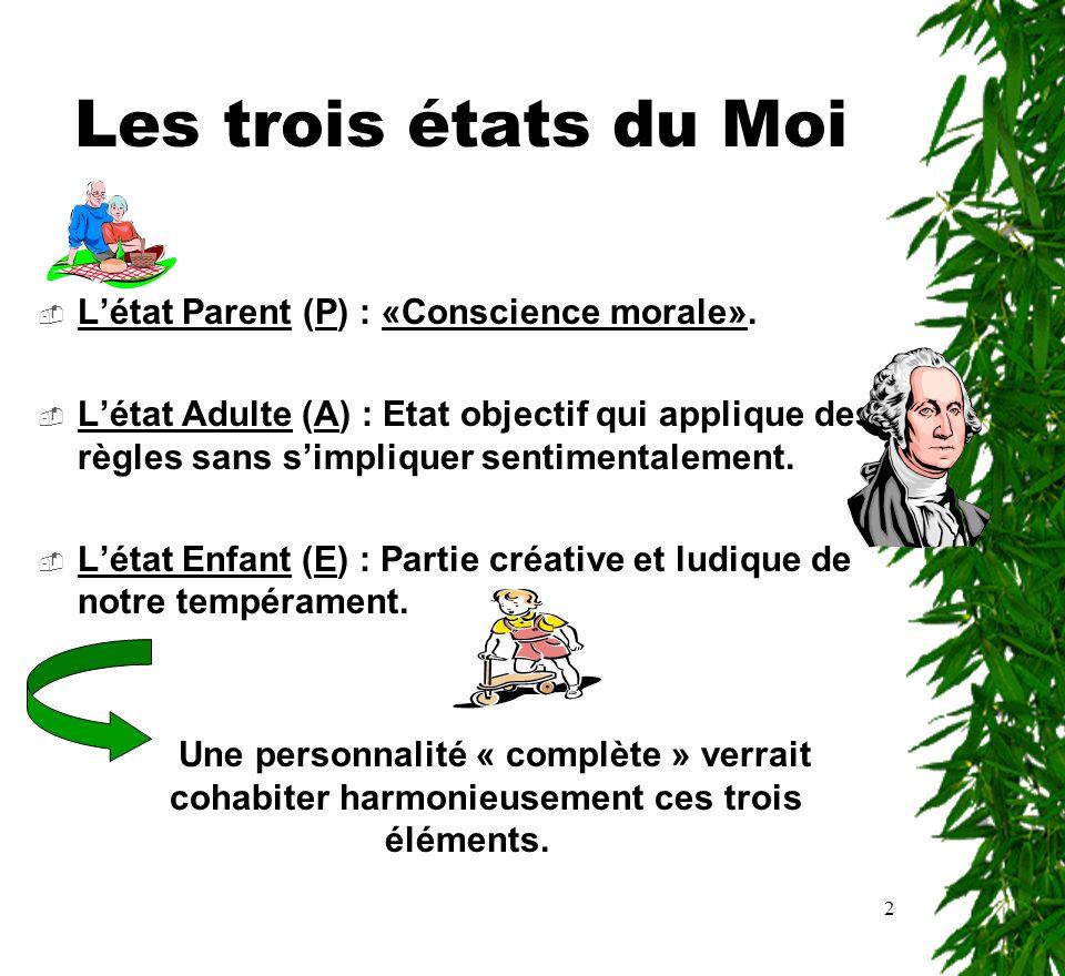 Les trois états du Moi L'état Parent (P) : «Conscience morale».
