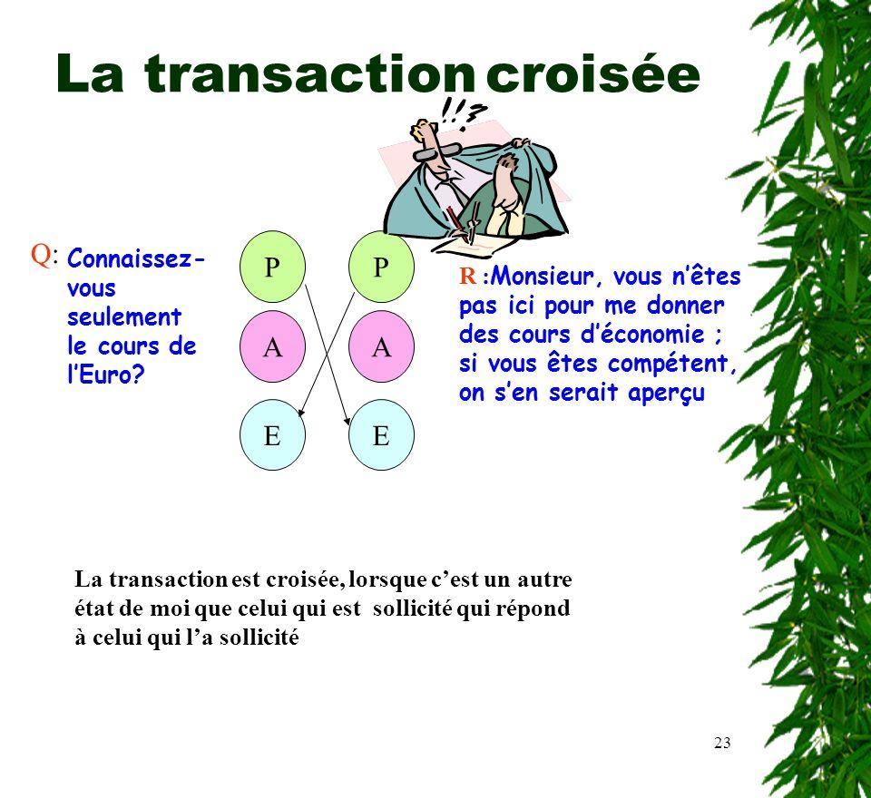 La transaction croisée