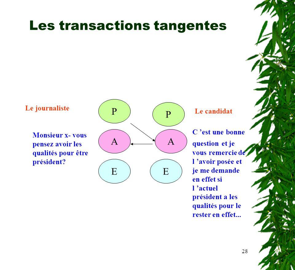 Les transactions tangentes