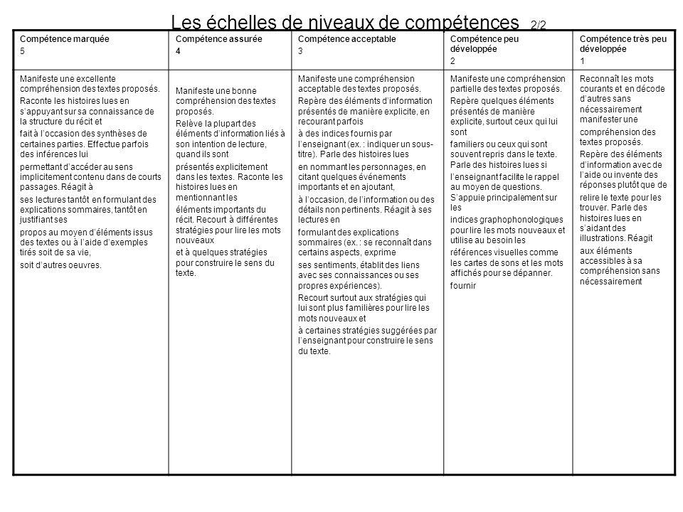 Les échelles de niveaux de compétences 2/2
