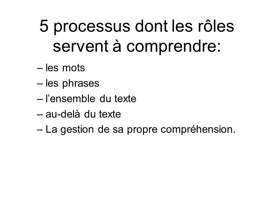 5 processus dont les rôles servent à comprendre: