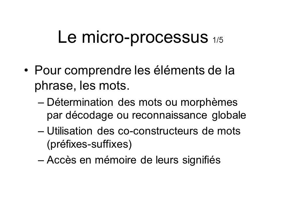 Le micro-processus 1/5 Pour comprendre les éléments de la phrase, les mots.