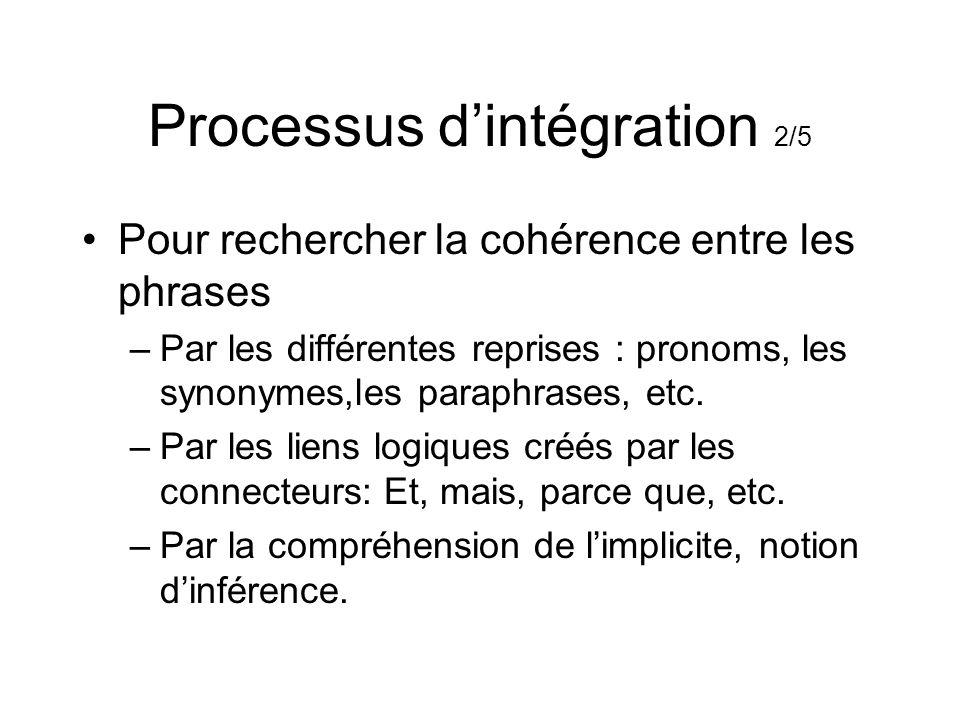 Processus d'intégration 2/5