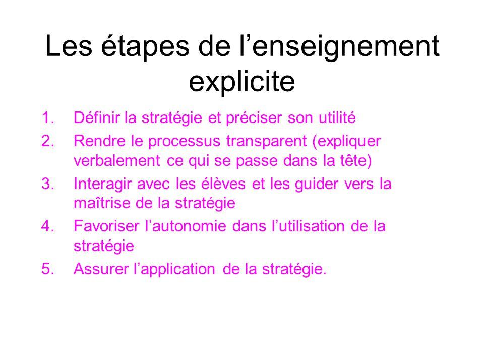 Les étapes de l'enseignement explicite