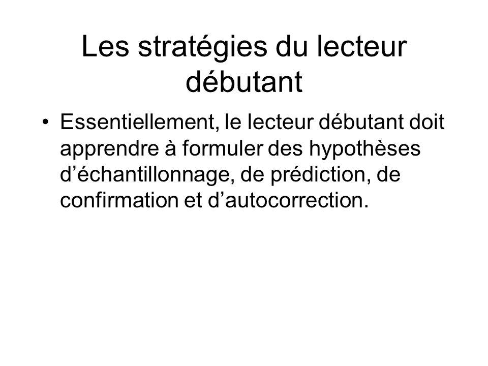 Les stratégies du lecteur débutant