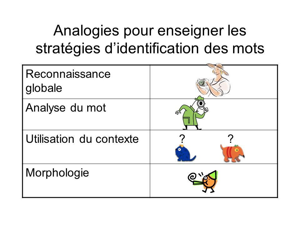 Analogies pour enseigner les stratégies d'identification des mots
