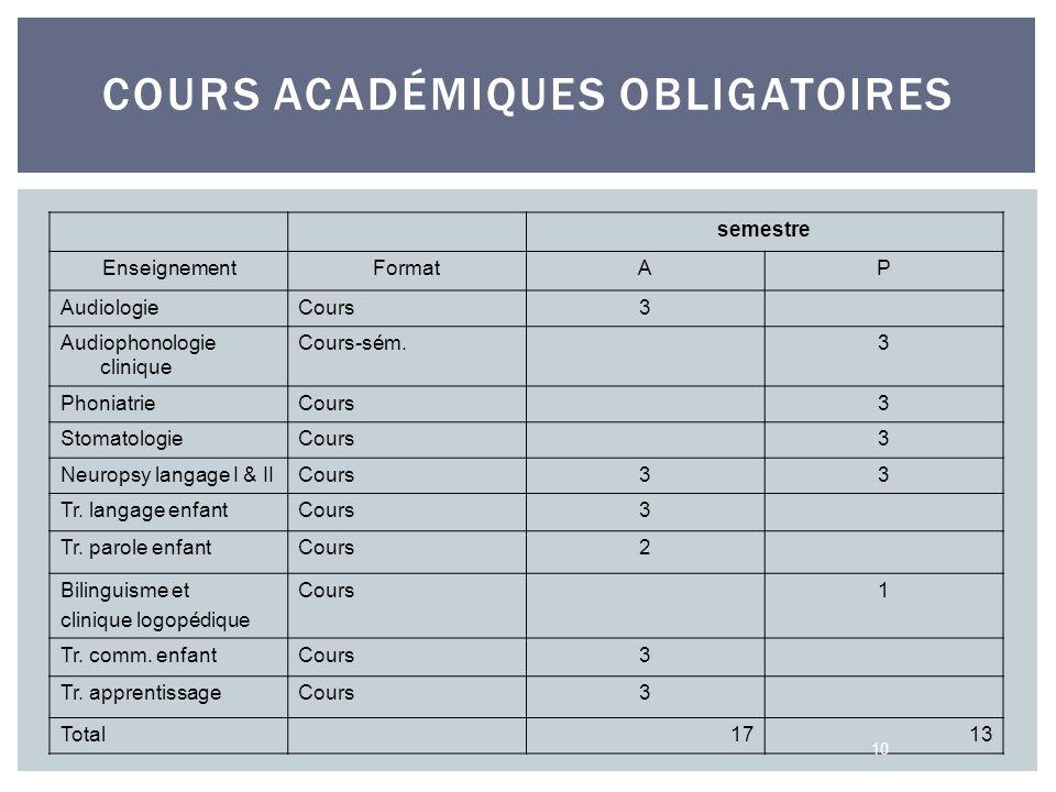 Cours académiques obligatoires
