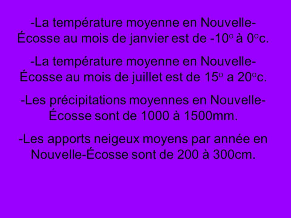 -Les précipitations moyennes en Nouvelle-Écosse sont de 1000 à 1500mm.