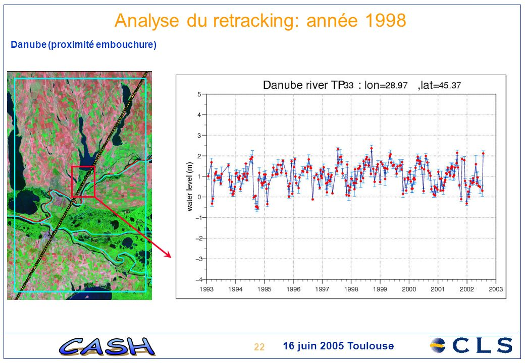 Analyse du retracking: année 1998