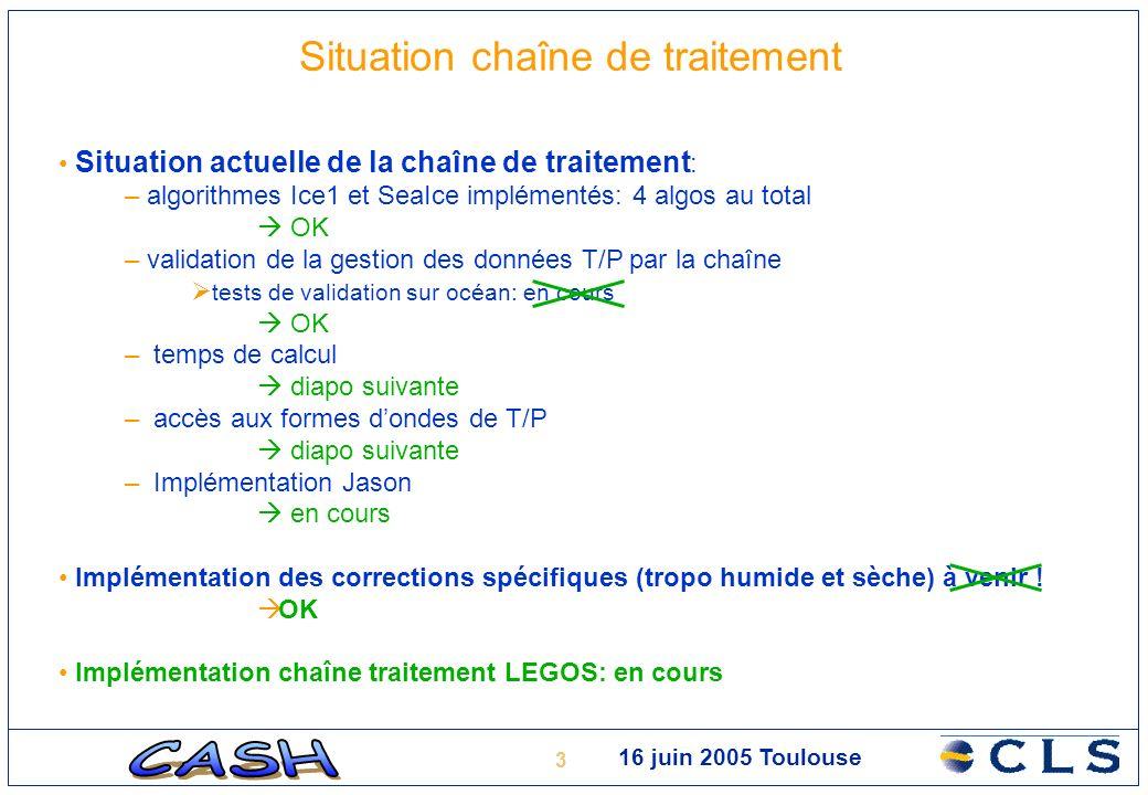 Situation chaîne de traitement