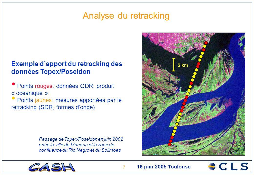 Analyse du retrackingExemple d'apport du retracking des données Topex/Poseidon. Points rouges: données GDR, produit « océanique »