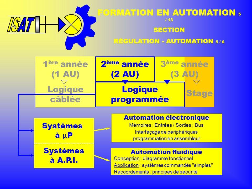 ISAT IS FORMATION EN AUTOMATION 5 / 13 1ère année (1 AU) 3ème année