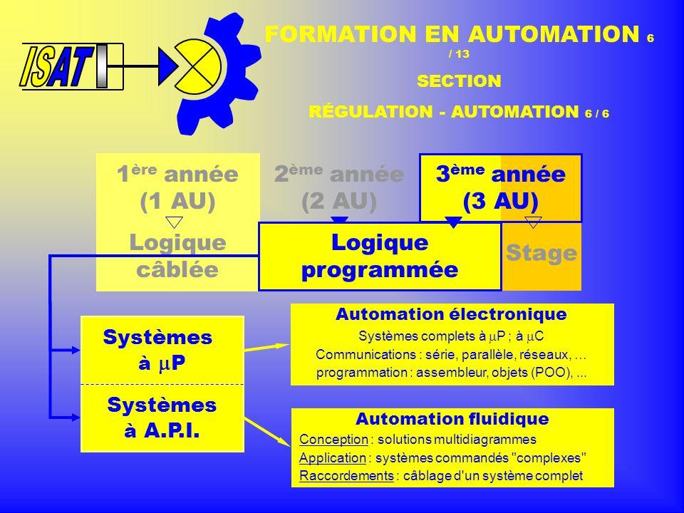 ISAT IS FORMATION EN AUTOMATION 6 / 13 1ère année (1 AU) Logique