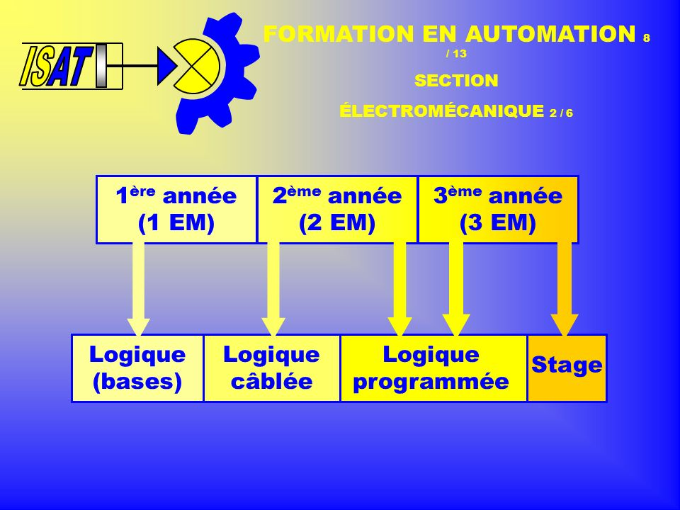 FORMATION EN AUTOMATION 8 / 13
