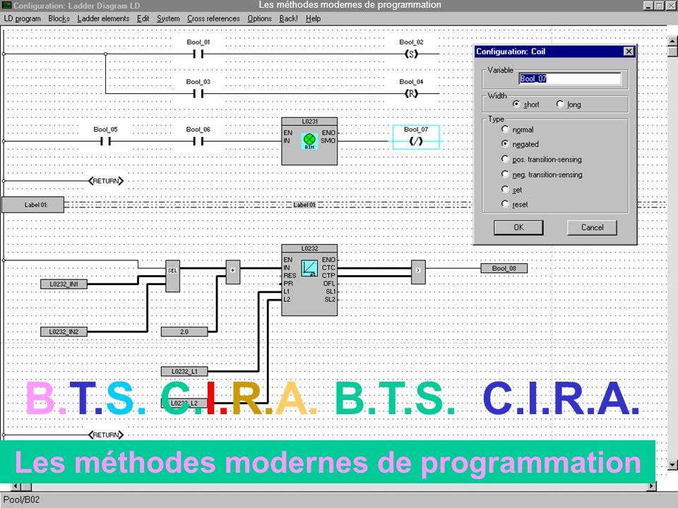 Les méthodes modernes de programmation
