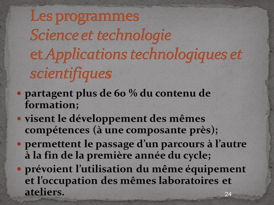Les programmes Science et technologie et Applications technologiques et scientifiques