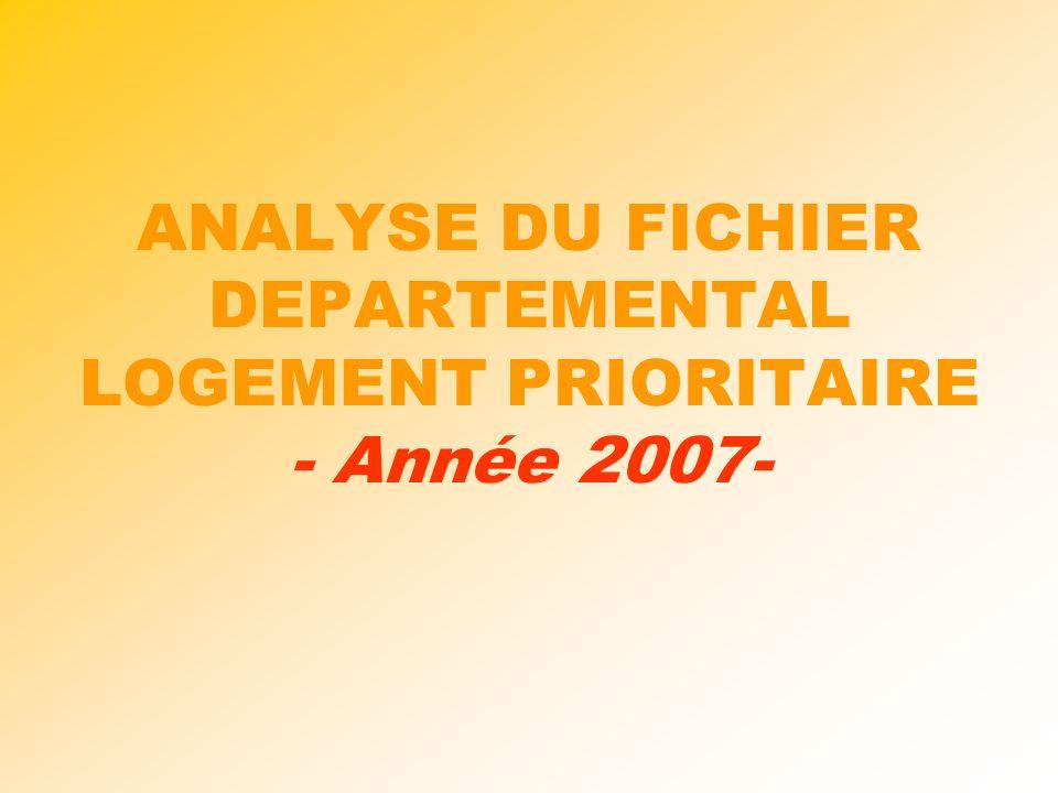 ANALYSE DU FICHIER DEPARTEMENTAL LOGEMENT PRIORITAIRE - Année 2007-