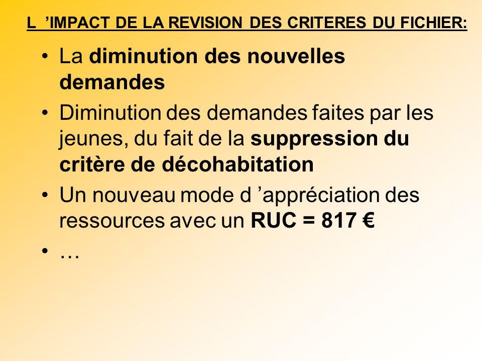 L 'IMPACT DE LA REVISION DES CRITERES DU FICHIER: