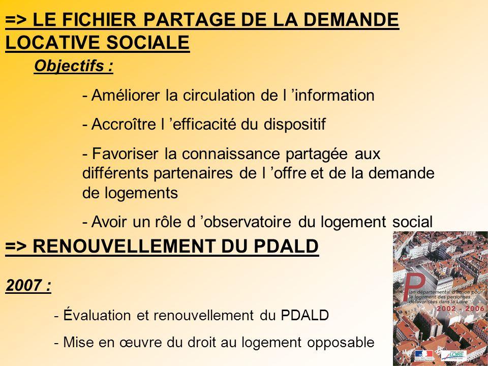 => LE FICHIER PARTAGE DE LA DEMANDE LOCATIVE SOCIALE
