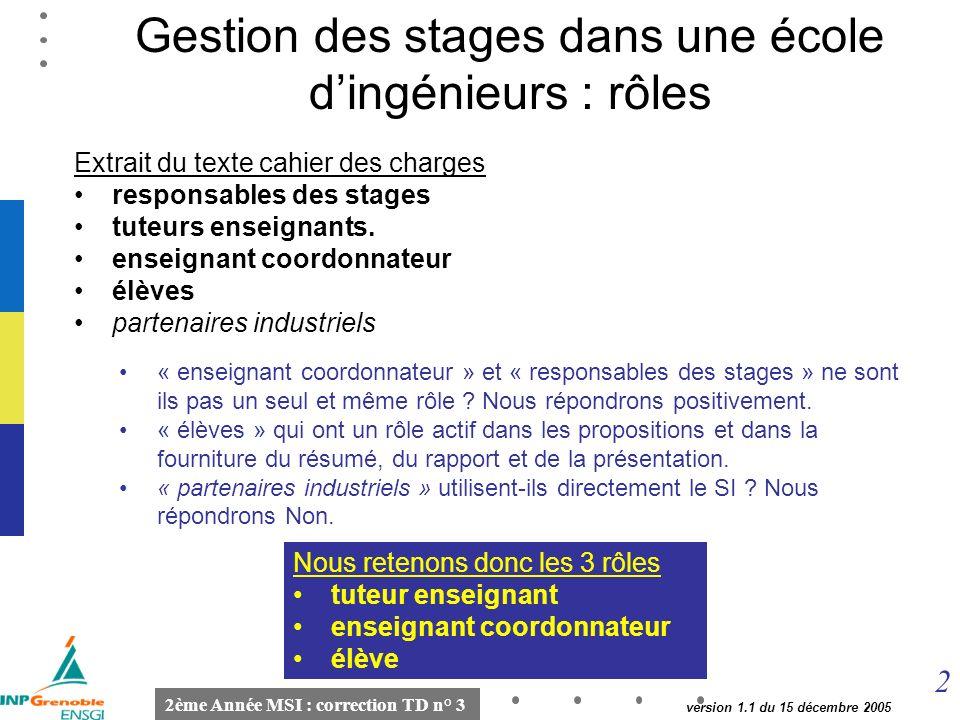 Gestion des stages dans une école d'ingénieurs : rôles