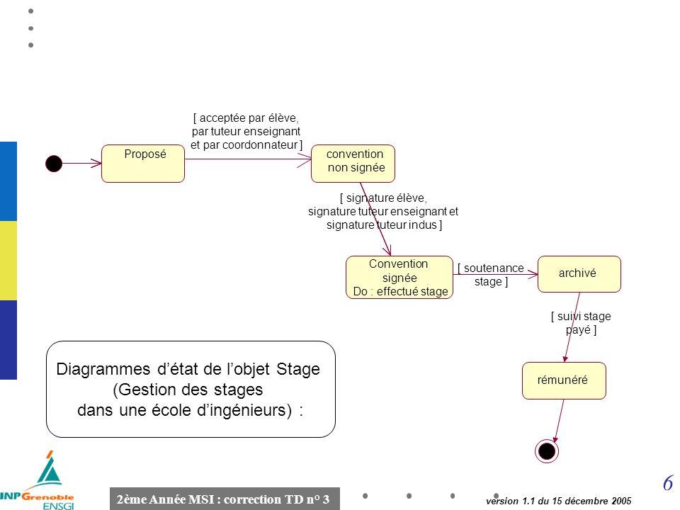 Diagrammes d'état de l'objet Stage (Gestion des stages