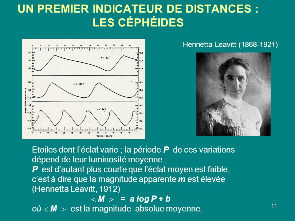 UN PREMIER INDICATEUR DE DISTANCES : LES CÉPHÉIDES