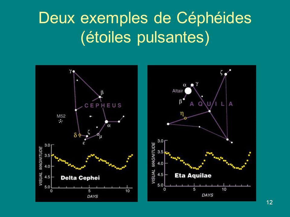 Deux exemples de Céphéides (étoiles pulsantes)