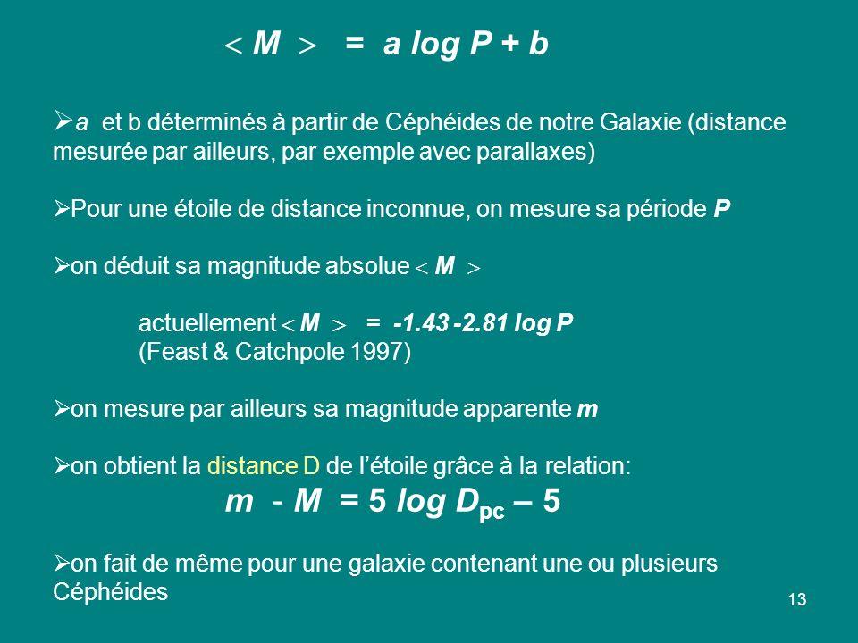  M  = a log P + b m - M = 5 log Dpc – 5