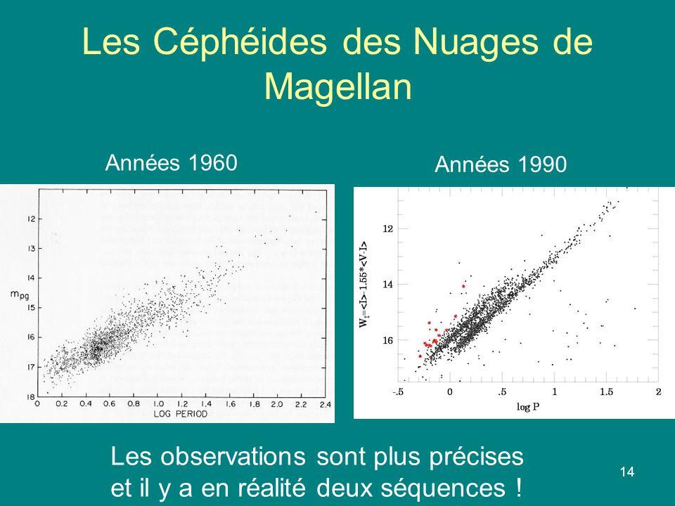 Les Céphéides des Nuages de Magellan
