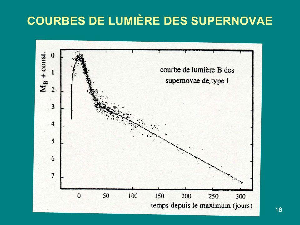 COURBES DE LUMIÈRE DES SUPERNOVAE