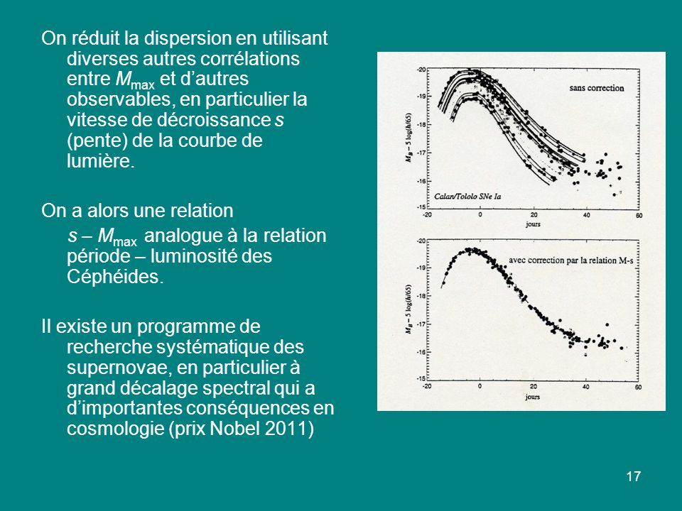 On réduit la dispersion en utilisant diverses autres corrélations entre Mmax et d'autres observables, en particulier la vitesse de décroissance s (pente) de la courbe de lumière.
