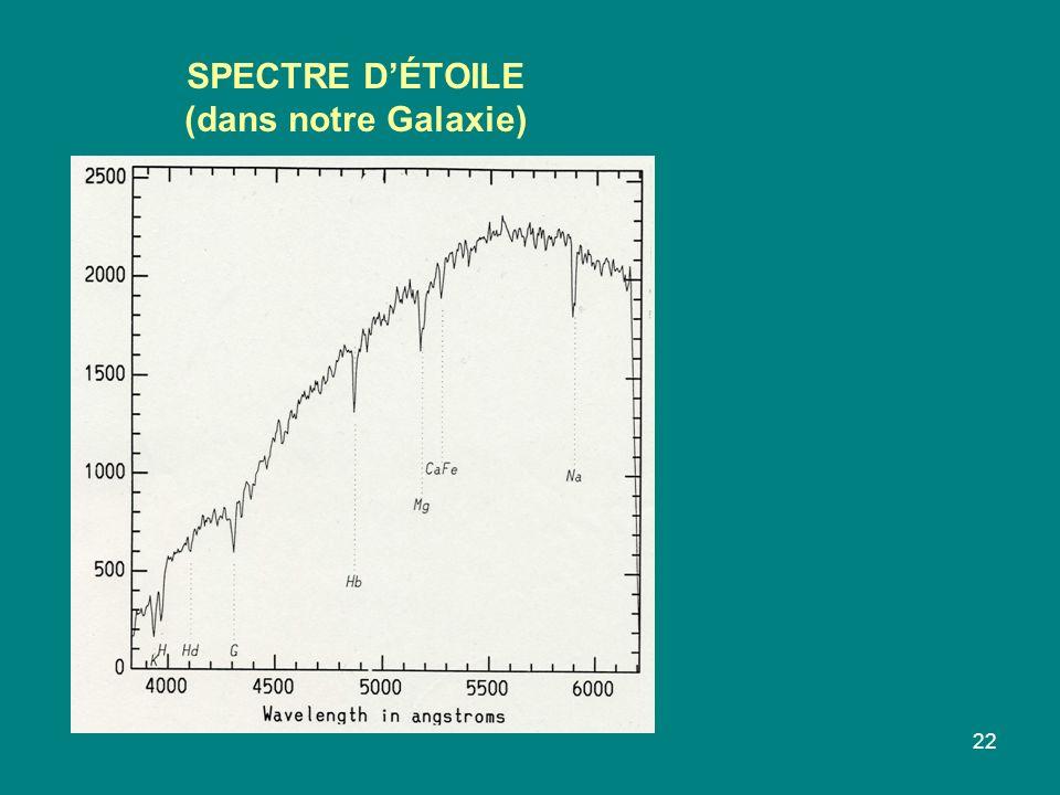 SPECTRE D'ÉTOILE (dans notre Galaxie)