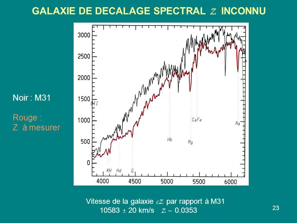 GALAXIE DE DECALAGE SPECTRAL Z INCONNU