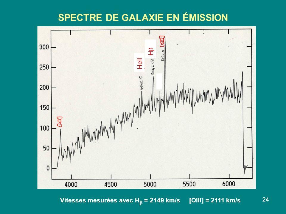 SPECTRE DE GALAXIE EN ÉMISSION