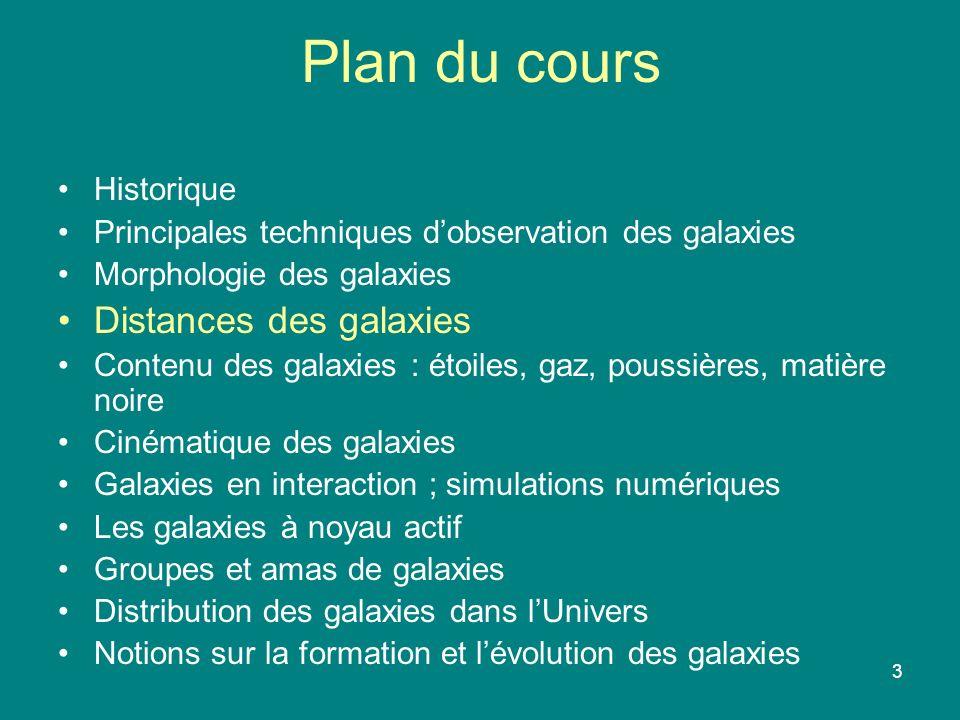 Plan du cours Distances des galaxies Historique