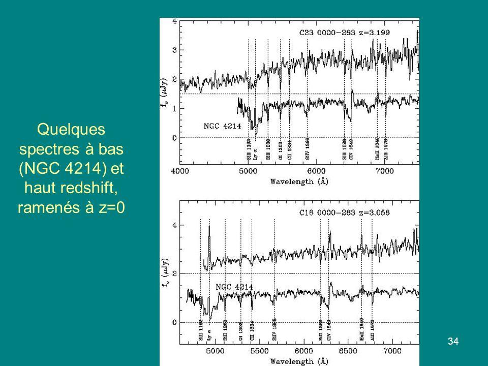 Quelques spectres à bas (NGC 4214) et haut redshift, ramenés à z=0