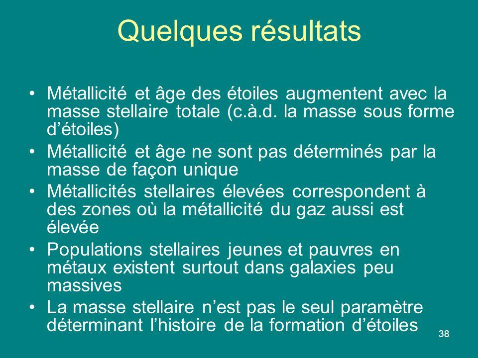 Quelques résultats Métallicité et âge des étoiles augmentent avec la masse stellaire totale (c.à.d. la masse sous forme d'étoiles)