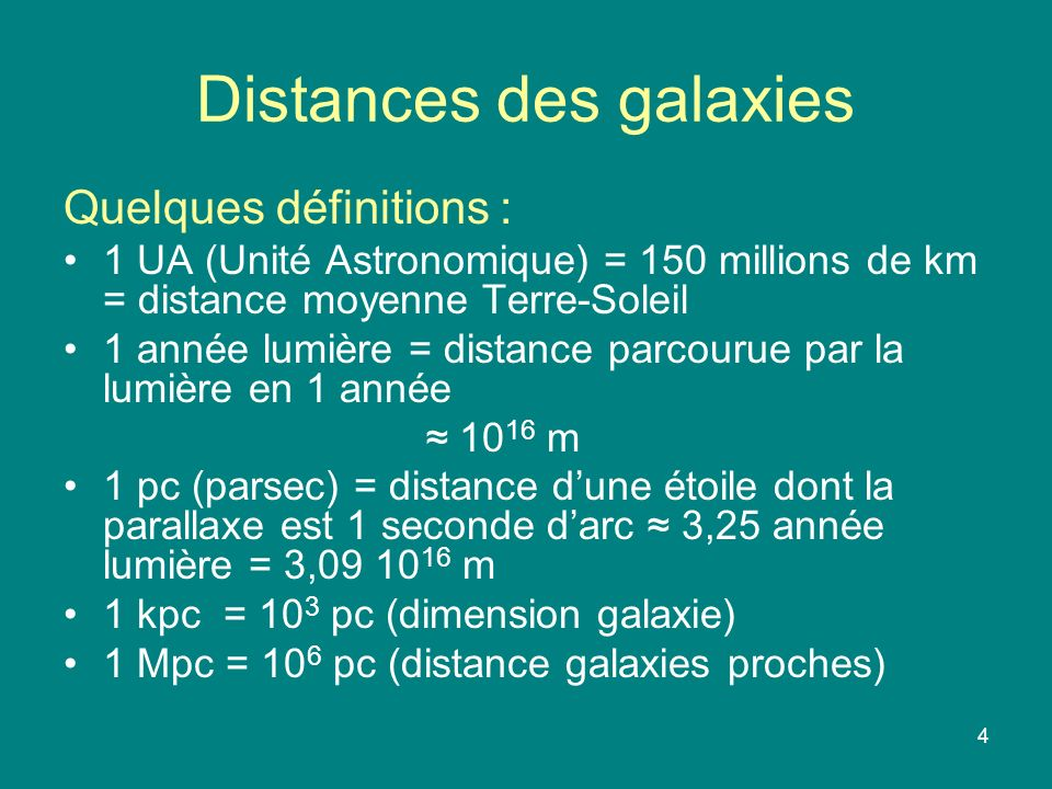 Distances des galaxies