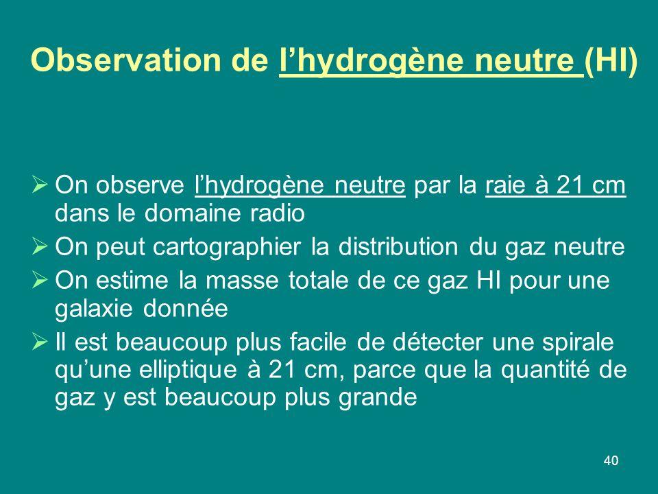 Observation de l'hydrogène neutre (HI)
