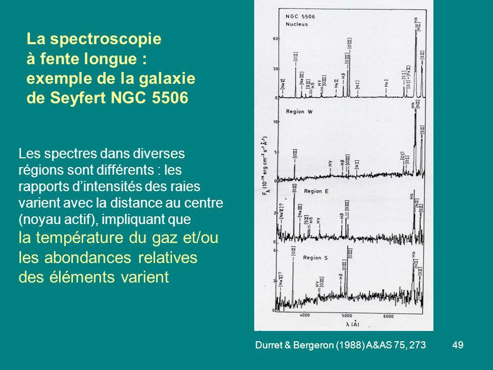 La spectroscopie à fente longue : exemple de la galaxie