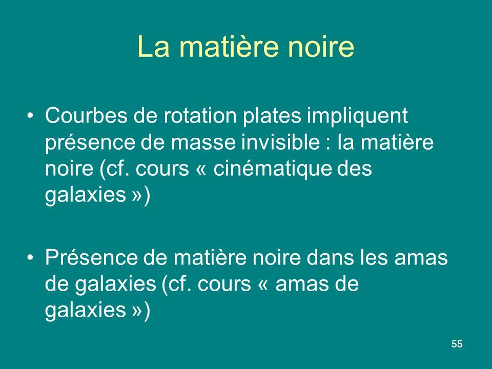La matière noire Courbes de rotation plates impliquent présence de masse invisible : la matière noire (cf. cours « cinématique des galaxies »)